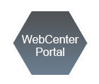Oracle WebCenter Portal